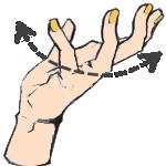 Znak aprobaty ręką